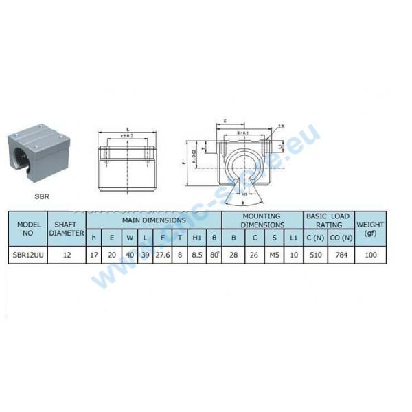 Cuscinetto lineare a ricircolo SBR12UU supporto aperto con manicotto CNC
